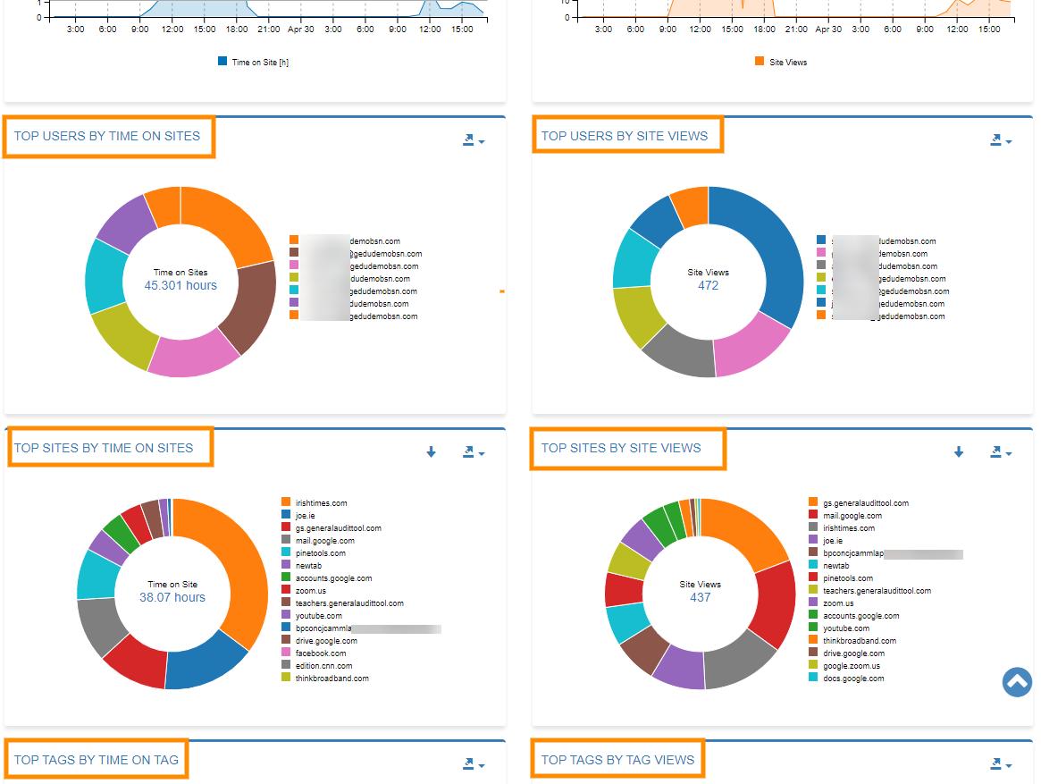 GAT Shield | Monitor Google Classroom Browsing Activity 3