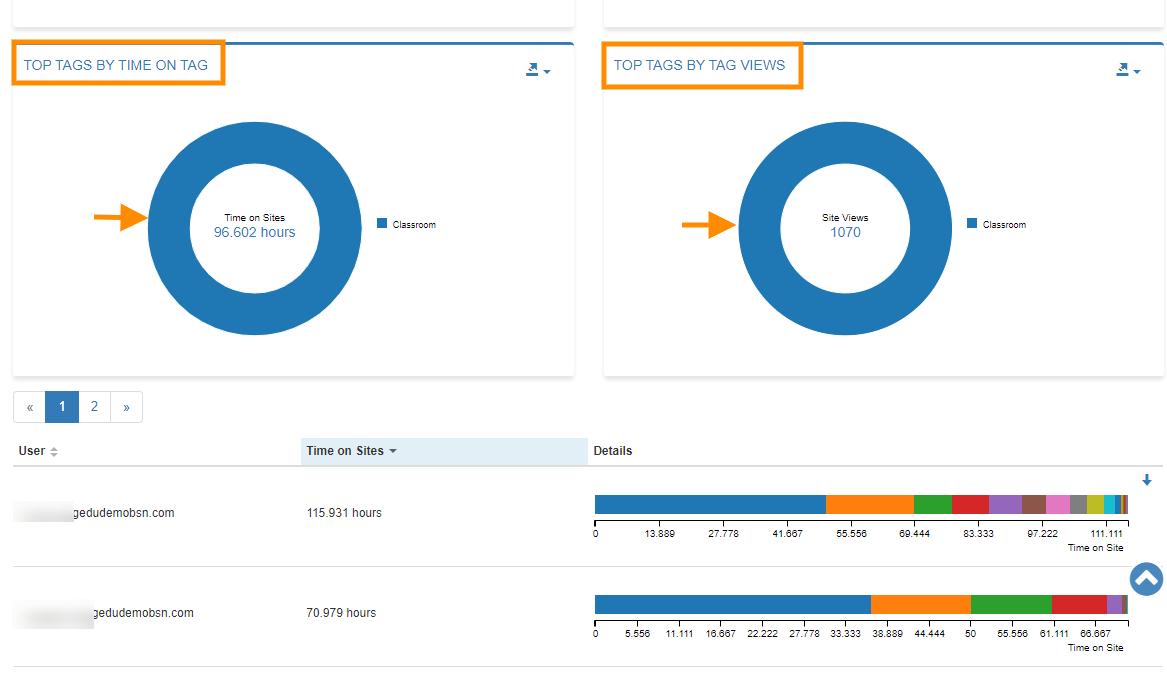 GAT Shield | Monitor Google Classroom Browsing Activity 5