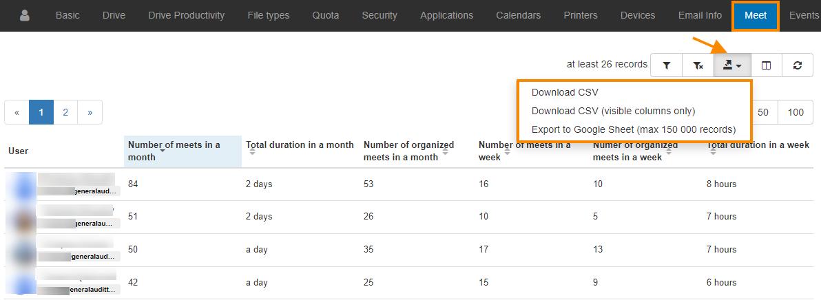 GAT+ | Google Meet Users Activity Report 3