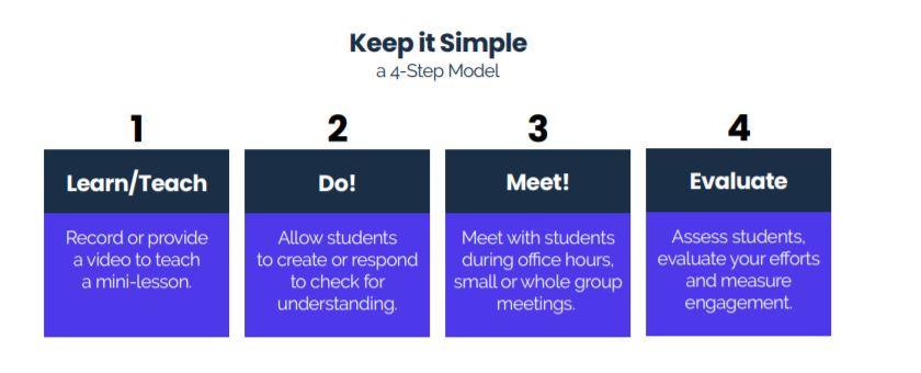Digital Curriculum Guidelines