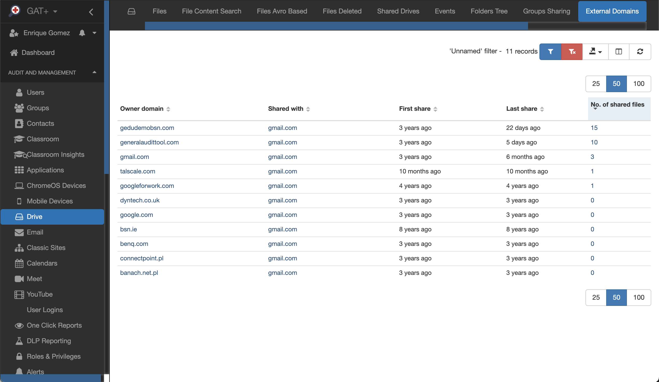 Google Drive Management External Shares