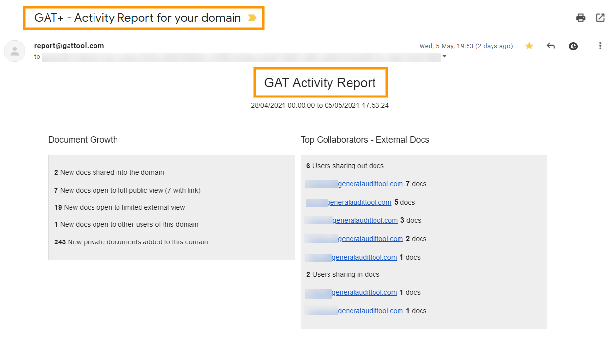 GAT+ | Activity Report for your Google Workspace domain 1